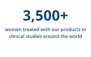3500+ women treated with our products in clinical studies around the world
