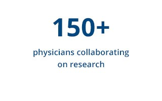 150+ physicians collaborating on research