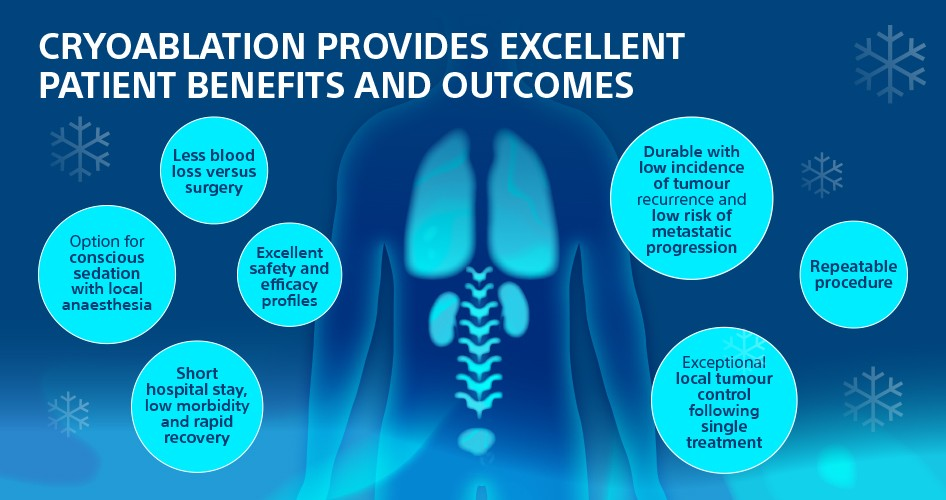 What are the benefits for patients?