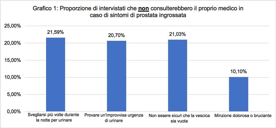 Newsroom graph