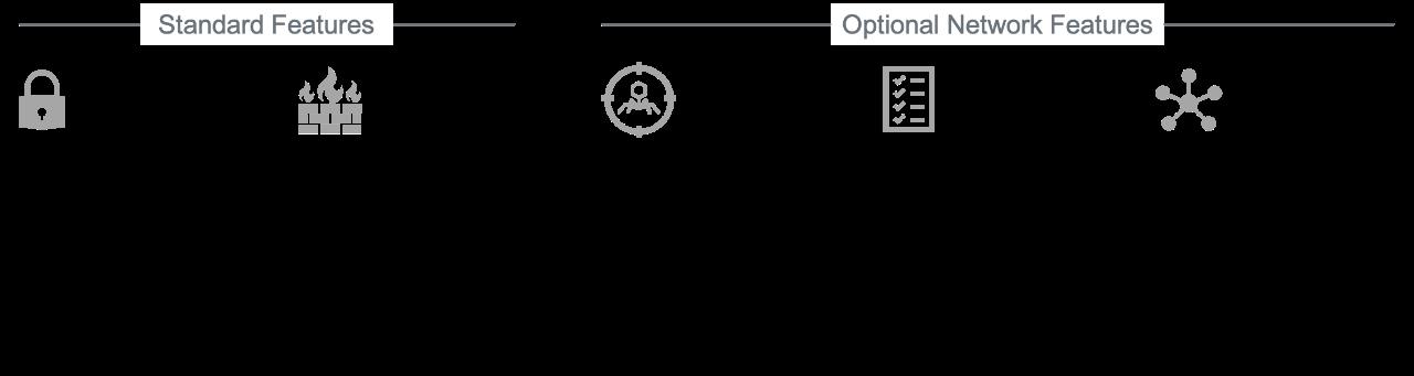 LS10K Security Features