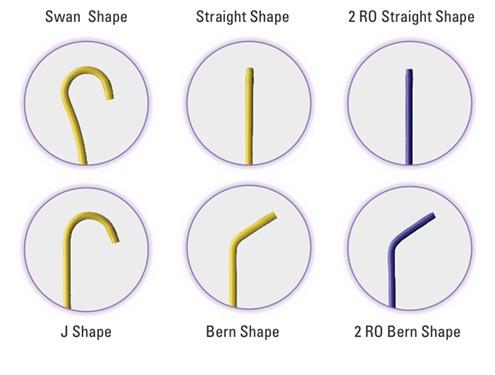 direction tip shapes