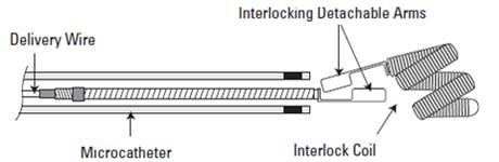 Single Marker Microcatheter