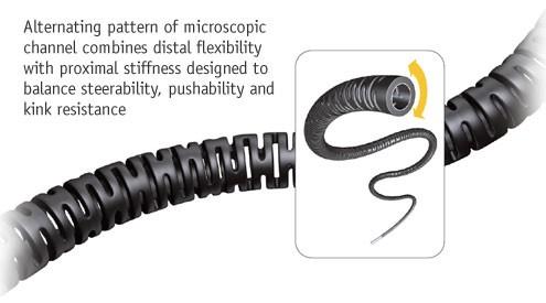 Fathom™ Steerable Guidewire precise steerability