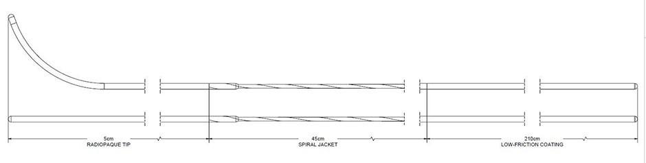 Jagwire Revolution schematic