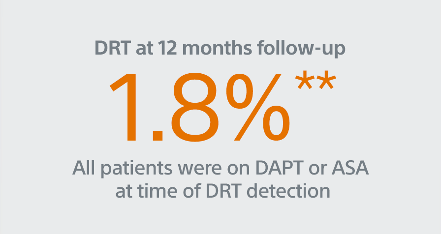 DRT at 12 months follow-up
