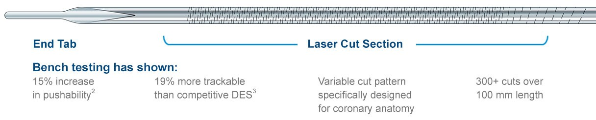 Proprietary Laser-Cut Hypotube Technology