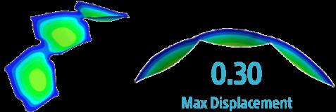 9-Peak Prototype DES: 0.30 Max Displacement