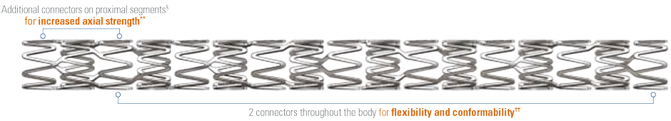 Robust Design for Bifurcation Stenting