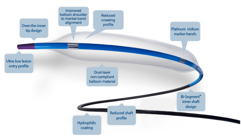 NC Emerge is Boston Scientific's Most Advanced PTCA Catheter