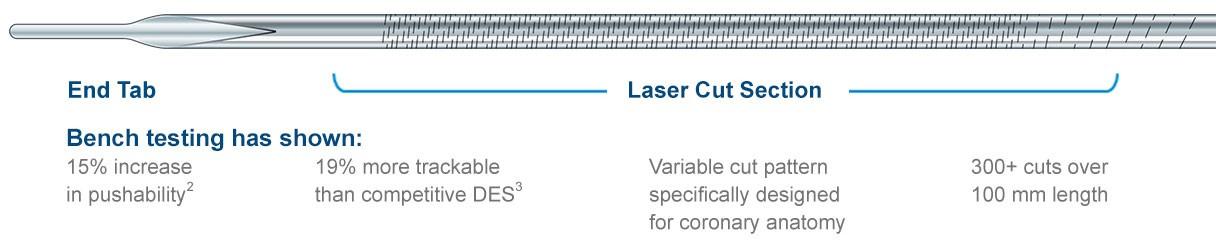 Proprietary Laser-Cut Hypotube Technology