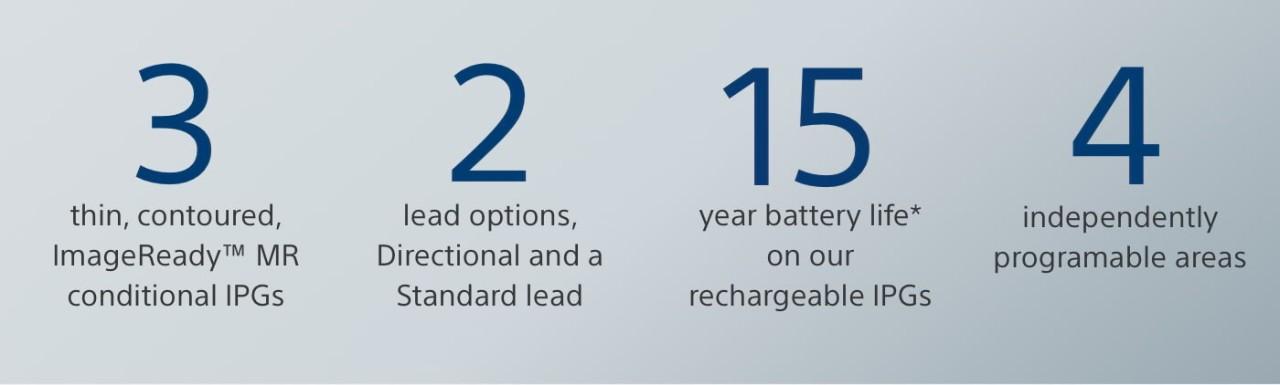 Stimulator battery important information