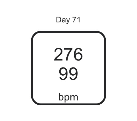 Day 71 respiratory rate