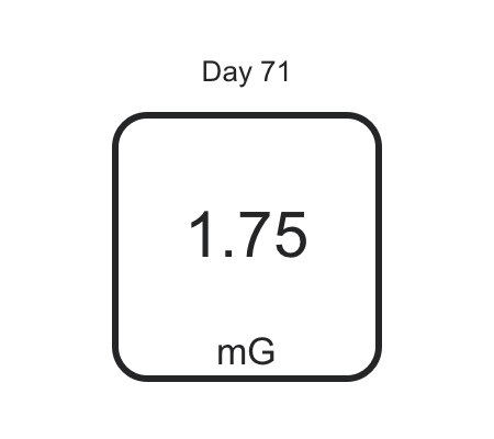 Day 71