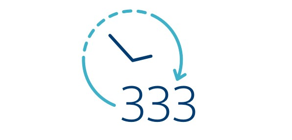 """Icon of a clock with the number """"333"""" to illustrate 333 patient-years of follow-up."""