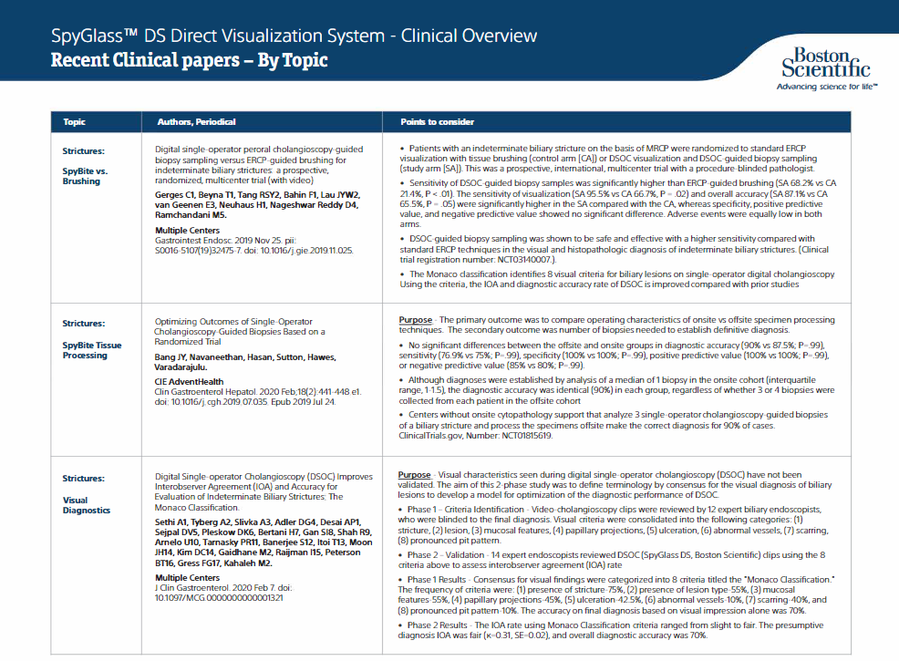 clinical overview image