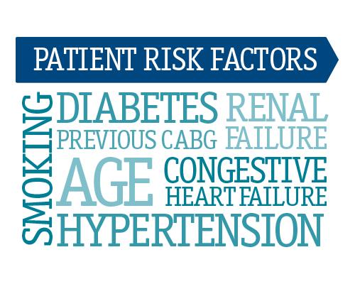 Patient Risk Factors
