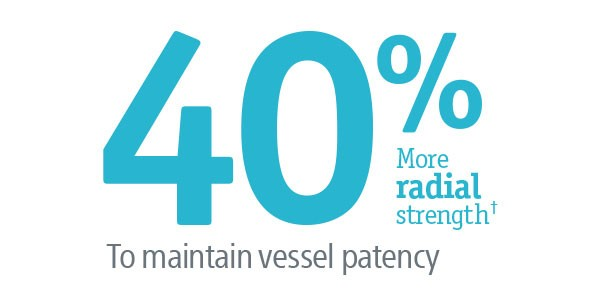 40% more radial strength to maintain vessel patency