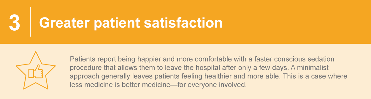 3) Greater patient satisfaction: Patients report being happier and more comfortable with a faster conscious sedation procedure that allows them to leave the hospital after only a few days. A minimalist approach generally leaves patients feeling healthier and more able. This is a case where less medicine is better medicine—for everyone involved.