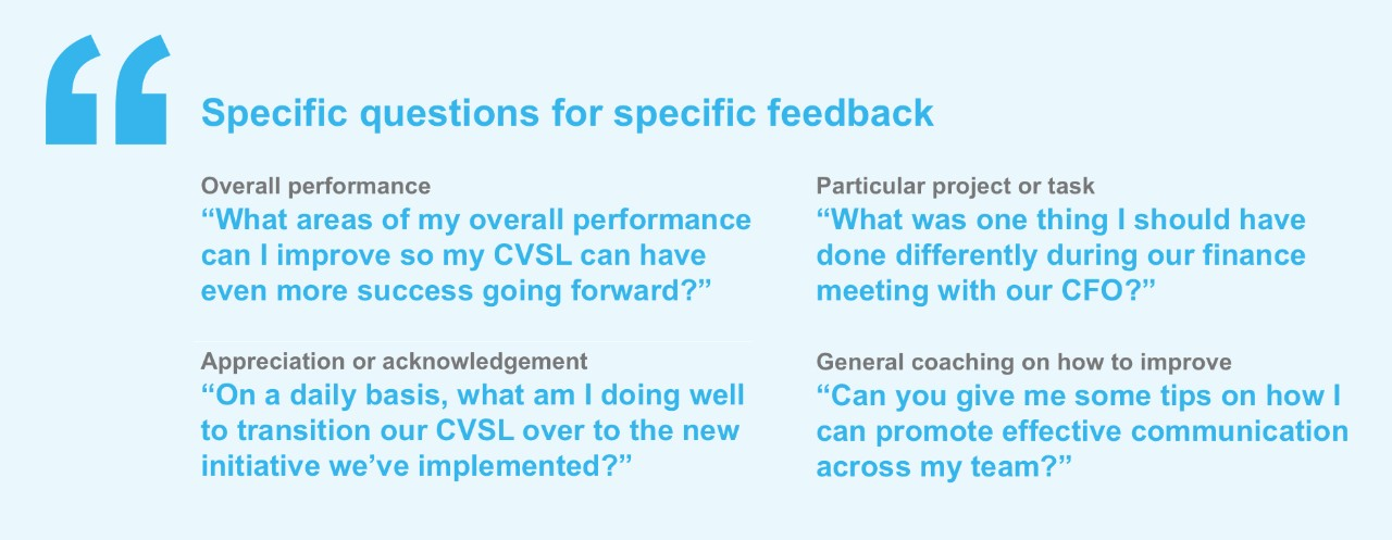 Specific questions for specific feedback