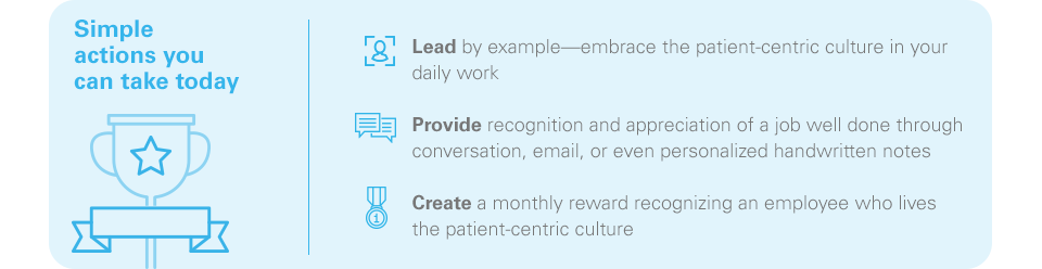 Simple actions you can take today -Lead by example—embrace the patients-centric culture in your daily work -Provide recognition and appreciation of a job well done through conversation, email, or even personalized handwritten notes -Create a monthly reward recognizing an employee who lives the patient-centric culture