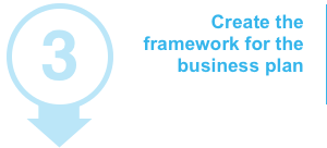 Create the framework for the business plan