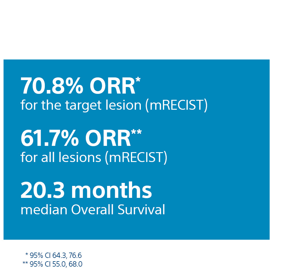 Target Trial Results