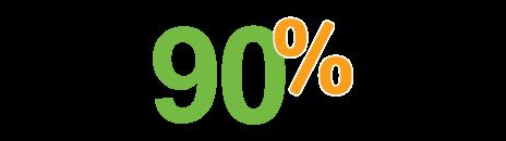90% Improvement