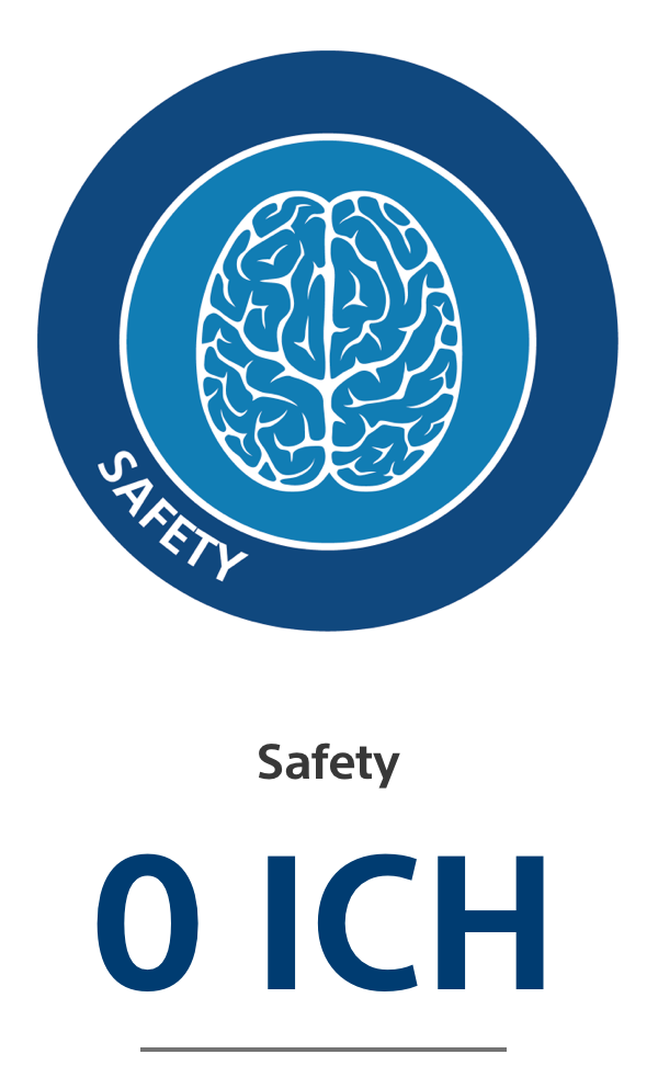 Blue circle with illustration of brain.  Safety 0ICH