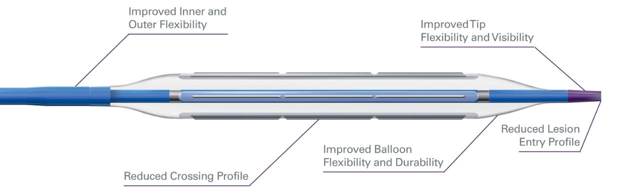 Wolverine Cutting Balloon Catheter