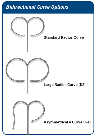 Bidirectional Curve Options
