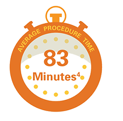 83 Minutes - Average Procedure Time