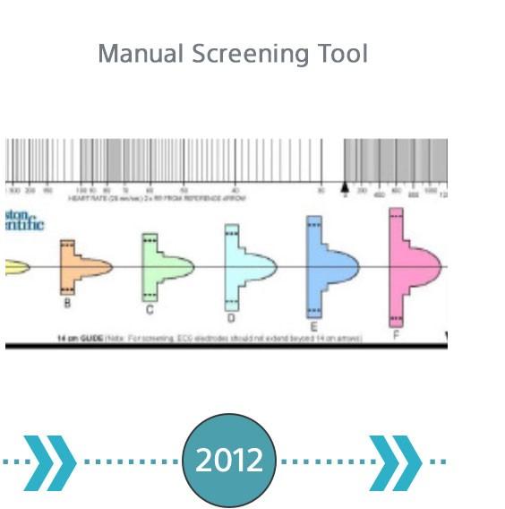 Manual Screening Tool introduced in 2012.