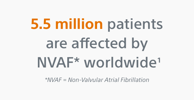 5.5 million patients are affected by NVAF worldwide