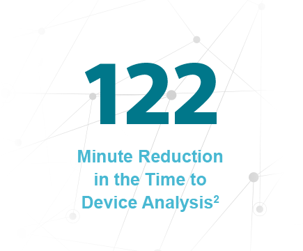 122 Minute Reduction in the Time to Device Analysis2