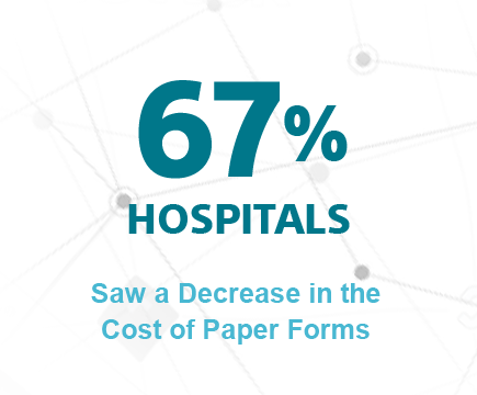 67% hospitals saw a decrease in the cost of forms