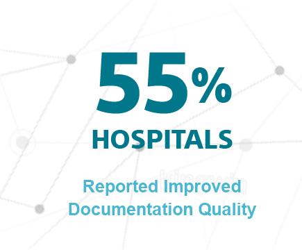 55% hospitals reported improved documentation quality