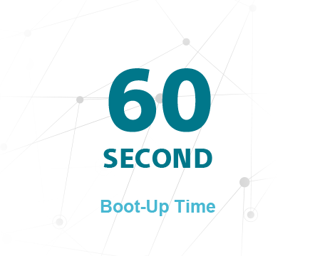 60 Second  Boot-Up Time