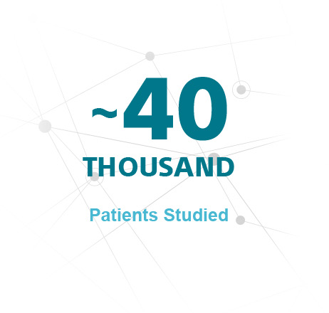 Approximately 40,000 Patients Studied