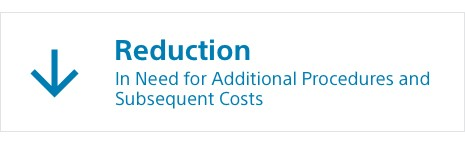 Reduction in need for additional procedures and subsequent costs
