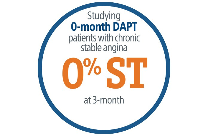 Studying 0-month DAPT patients with chronic stable angina 0% ST at 3-month