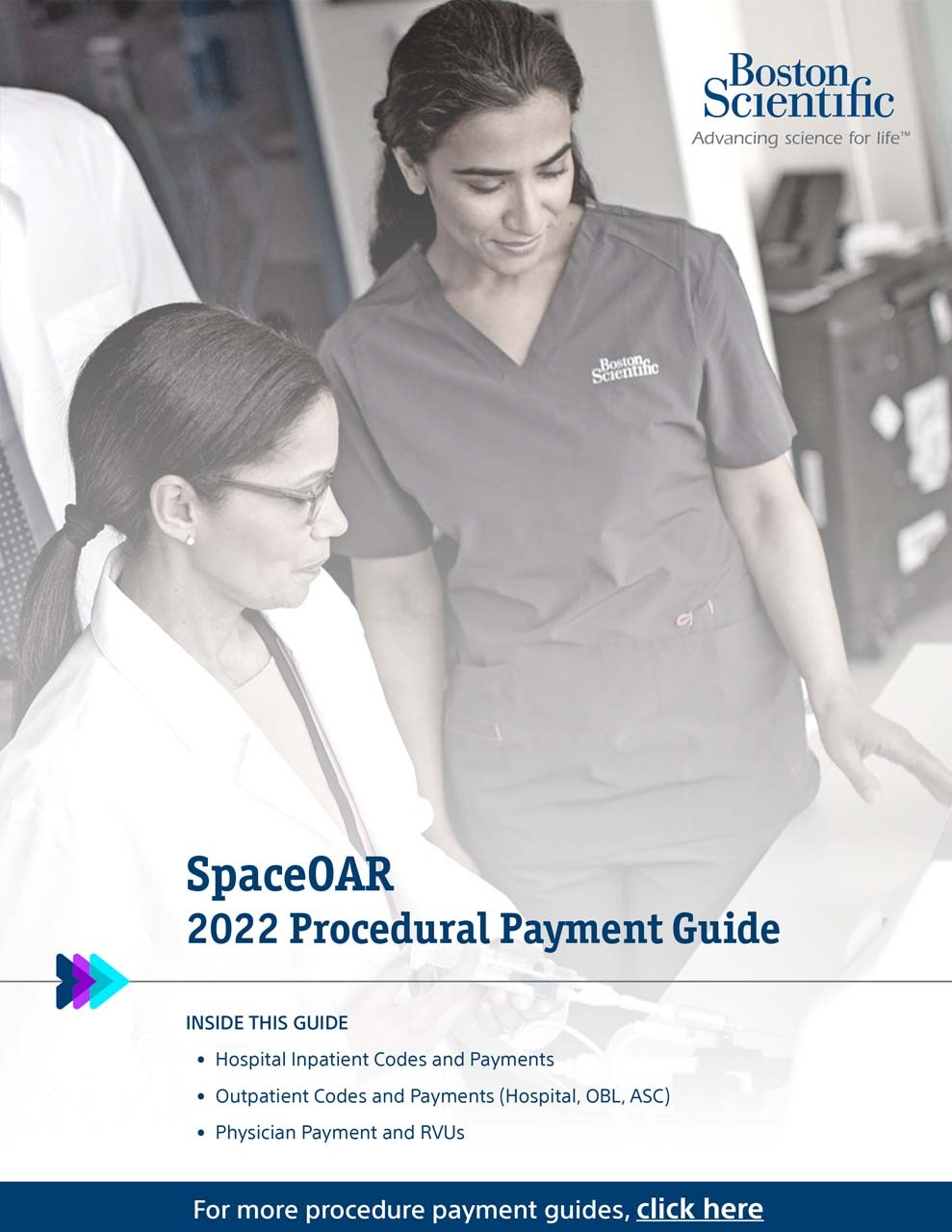 SpaceOAR Procedure Coding and Payment Guide