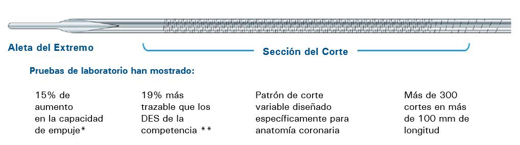Tecnología patentada de hipotubos cortados con láser