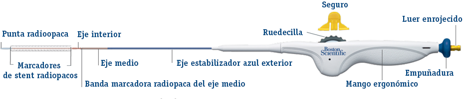 Schematic of Eluvia Stent from radiopaque tip to flushing luer
