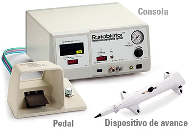 Rotablator System Components