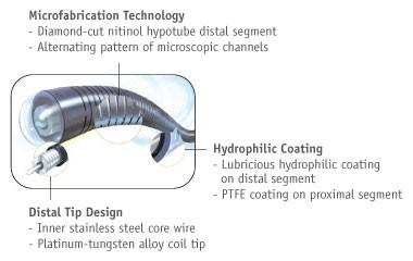 Tecnología de microfabricación de la guía dirigible Fathom™