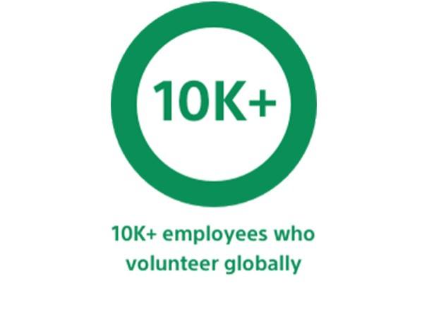 Graph representing: 10K+ employees who volunteer