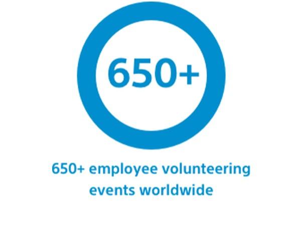 Graph representing: 650+ employee volunteering events worldwide