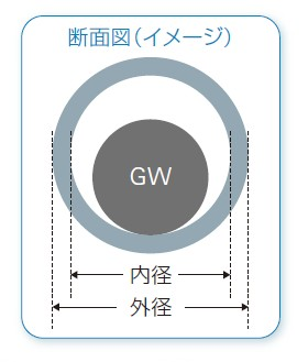 Swish_product