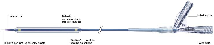 Ilustração do Sterling Over-the-Wire